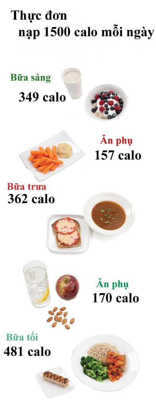 Những kí bí kíp giảm cân tuyệt vời dành cho nàng béo - 2