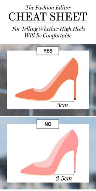 Khi giày mua qua mạng bị chật cứng thay vì than vãn hãy làm ngay các mẹo sau - 1