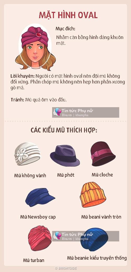 Mặt vuông thô đến đâu cũng đã có cách chọn mũ chuẩn đẹp này rồi - 5