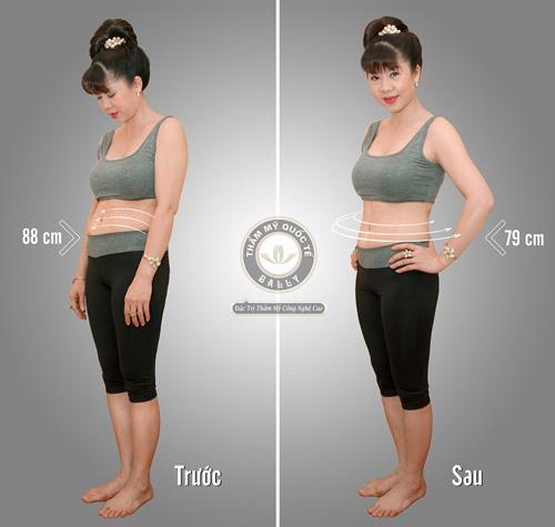 Tuyệt chiêu giảm béo cho người béo chắc béo lâu năm - 3