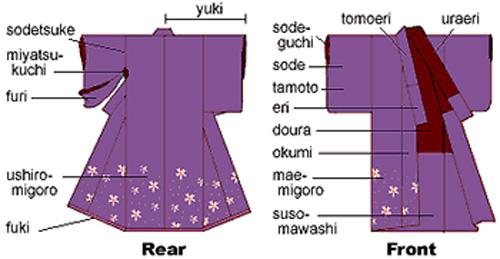 Sức hút từ trang phục truyền thống kimono - 8
